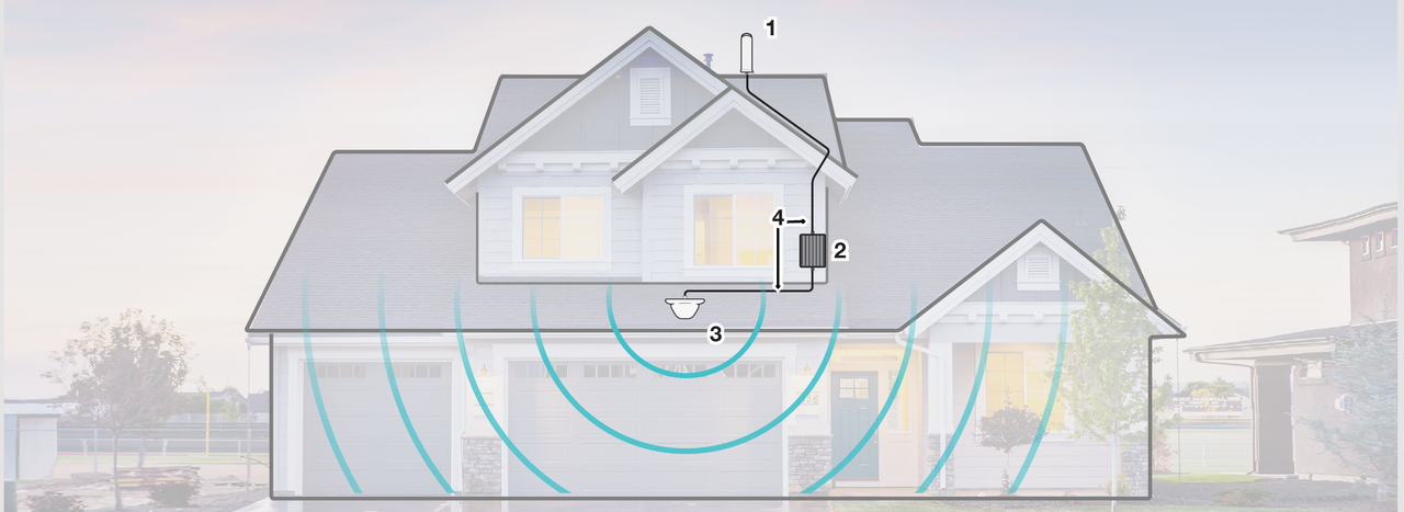 How Home Signal Boosters Work